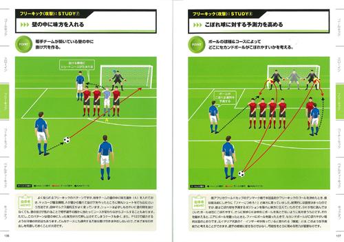 攻守のセオリーを理解するサッカーセットプレー戦術120の画像 セットプレーのセオリーを徹底図解!